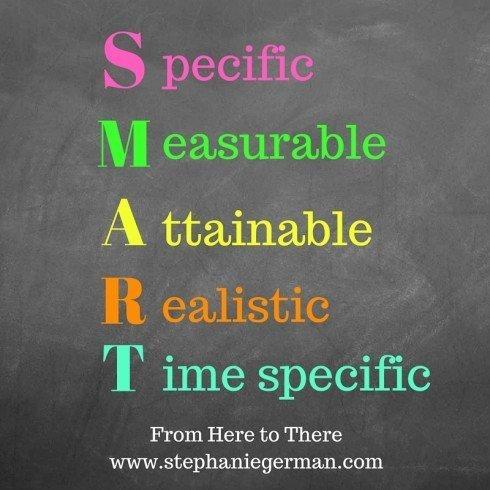 smart goals my own (1)